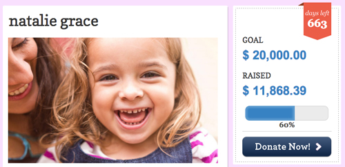 Acute-Lymphoblastic-Leukemia-online-donations