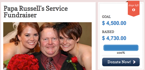 funeral fundraising 10 tips to hit your goal