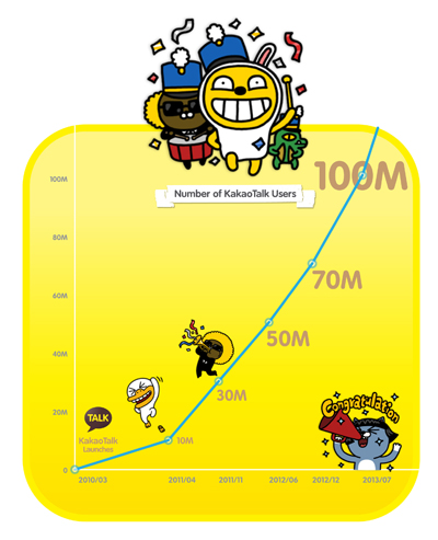 Crowdfund-with-KakaoTalk