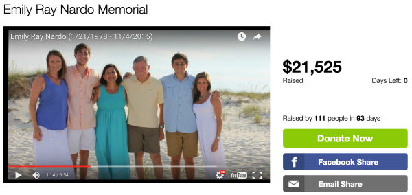 funeral-fundraising-donationto