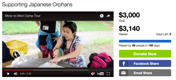 Donations-for-Japanese-Orphans3